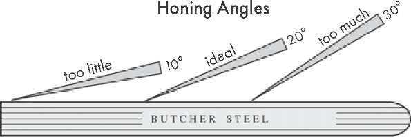 what is the best knife sharpener best chef kitchen knives. Black Bedroom Furniture Sets. Home Design Ideas